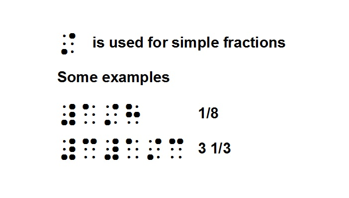 Use the sign dots 34 to seperate the numerator and denominator. The number sign is used at the start of the fraction only. No spaces are used. For mixed fractions the number sign is written before the whole number and then again before the fraction