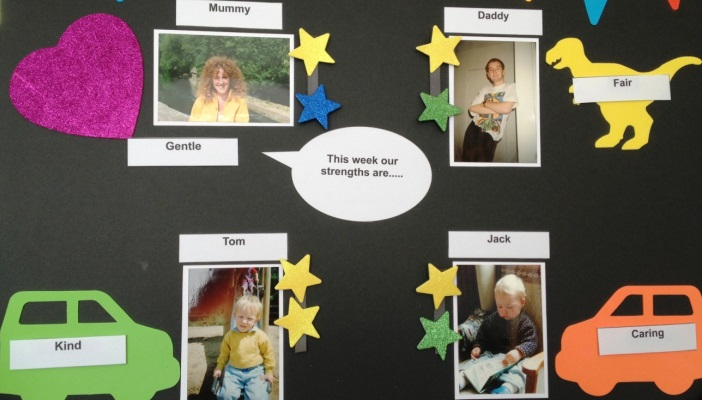 Photo of a Family strengths chart
