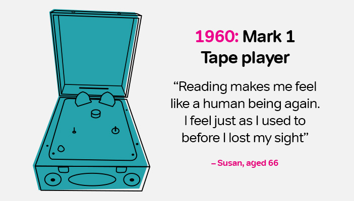 1960: Mark 1 Tape player