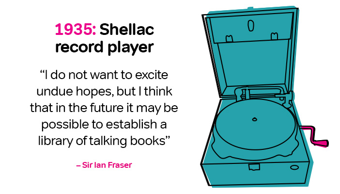 1935: Shellac record player