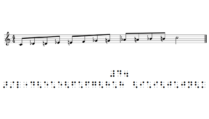 Example of braille music notation and standard music notation